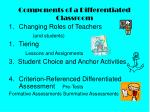 components of a differentiated classroom