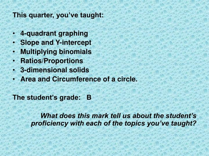 This quarter, you've taught: