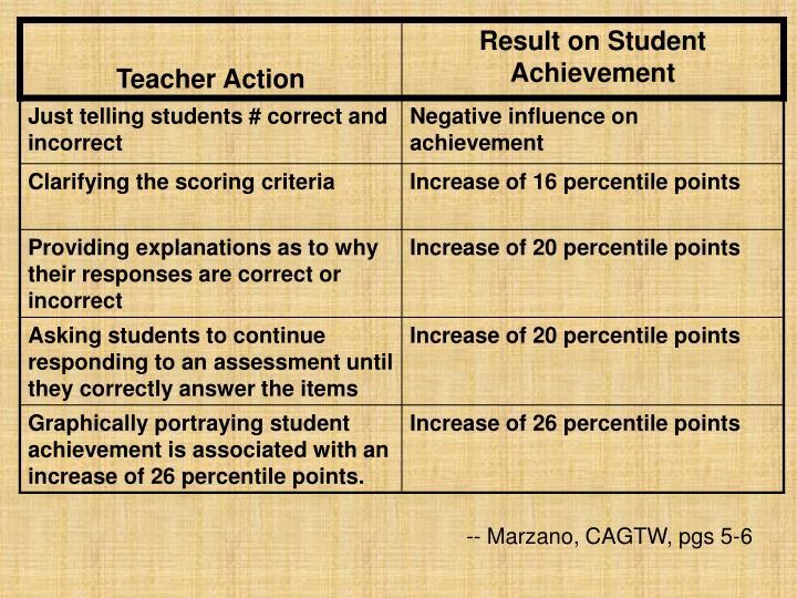 -- Marzano, CAGTW, pgs 5-6