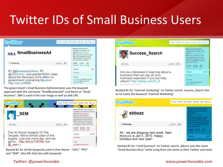 Twitter IDs of Small Business Users