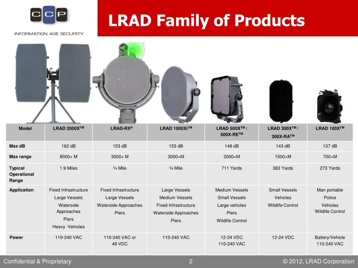 LRAD Family of Products