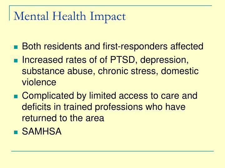 Mental Health Impact