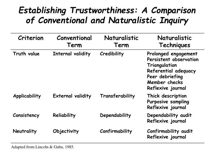 Establishing Trustworthiness: A Comparison
