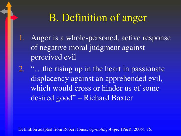 B. Definition of anger