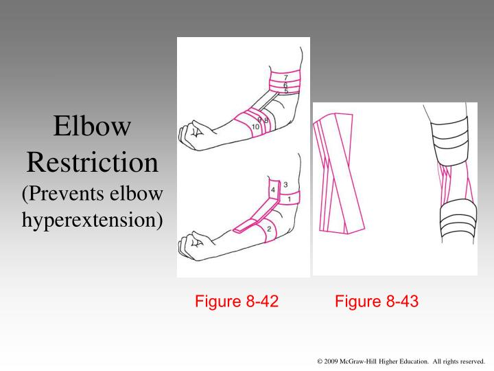 Elbow Restriction