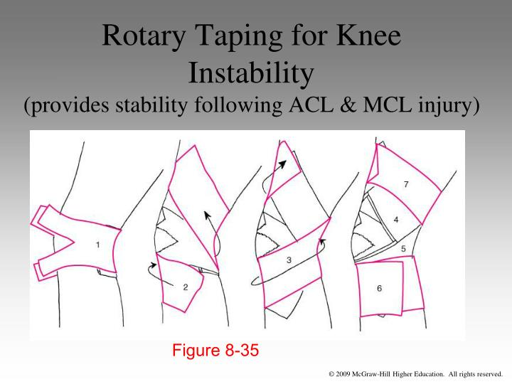 Rotary Taping for Knee