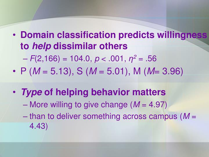 Domain classification predicts willingness      to