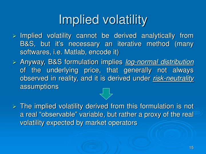 Implied volatility