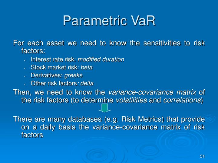Parametric VaR