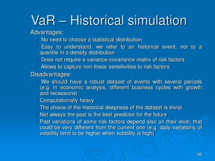 VaR – Historical simulation