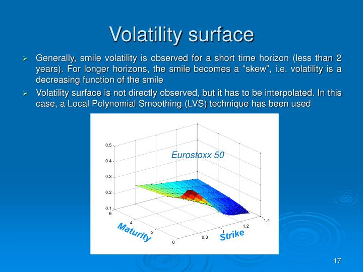 Volatility surface
