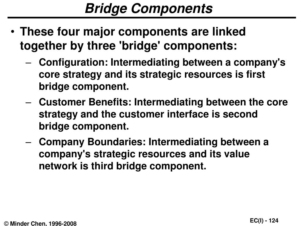 Bridge Components