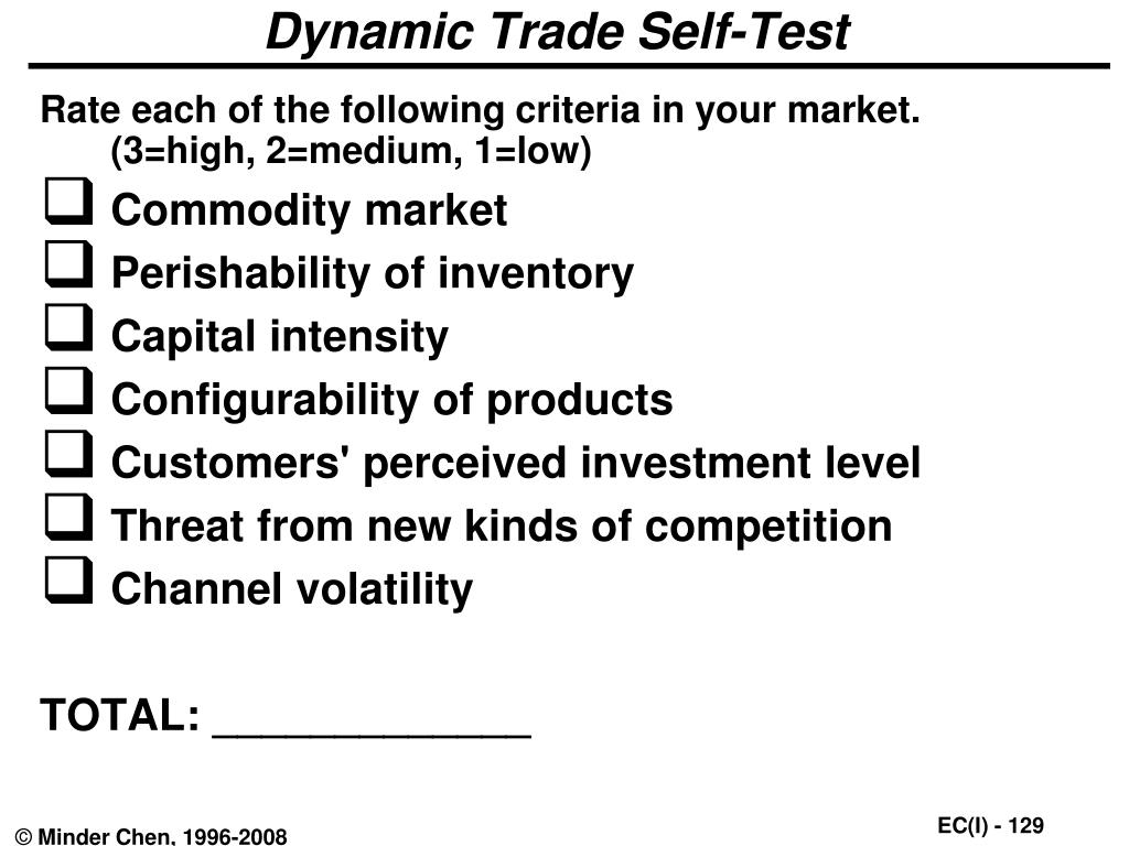 Dynamic Trade Self-Test