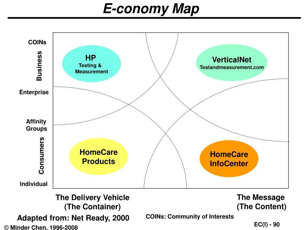 E-conomy Map