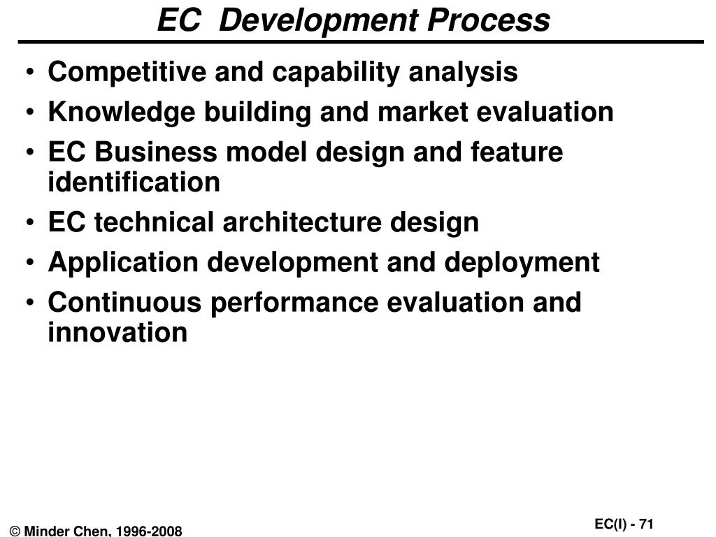 EC  Development Process