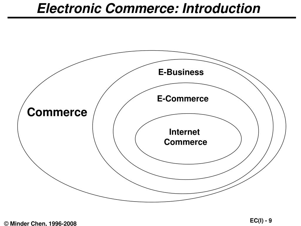 Electronic Commerce: Introduction