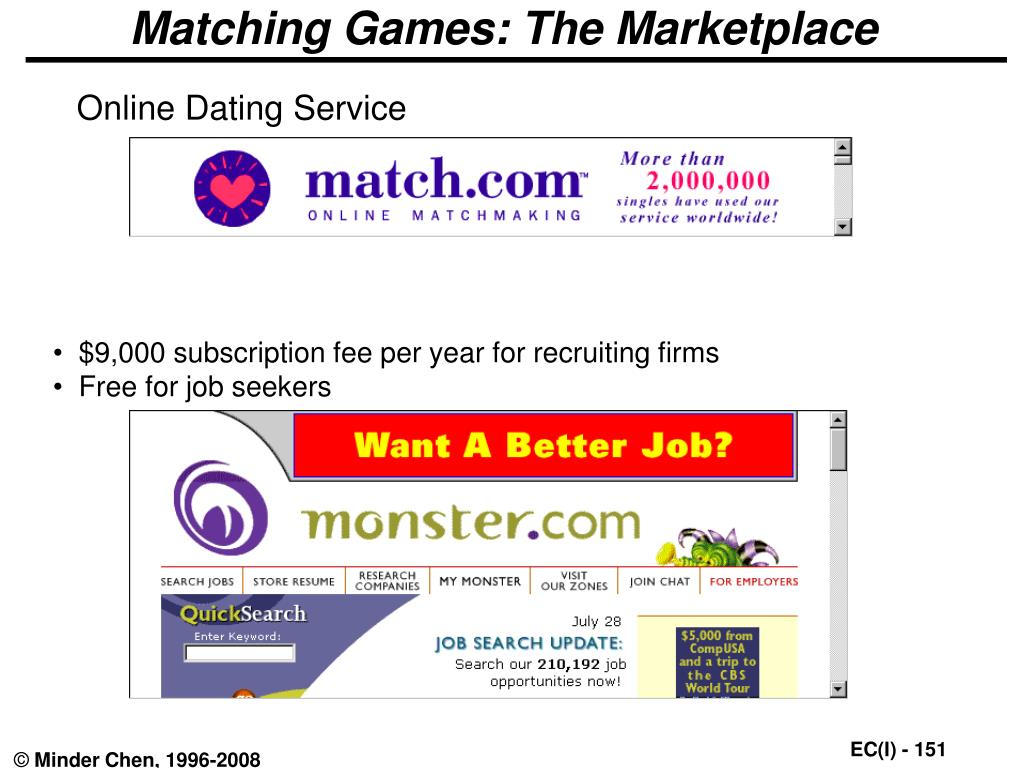 Matching Games: The Marketplace