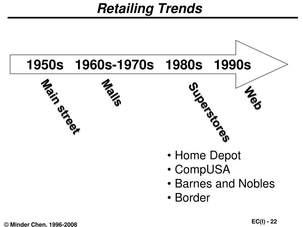 Retailing Trends