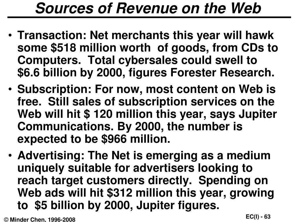 Sources of Revenue on the Web