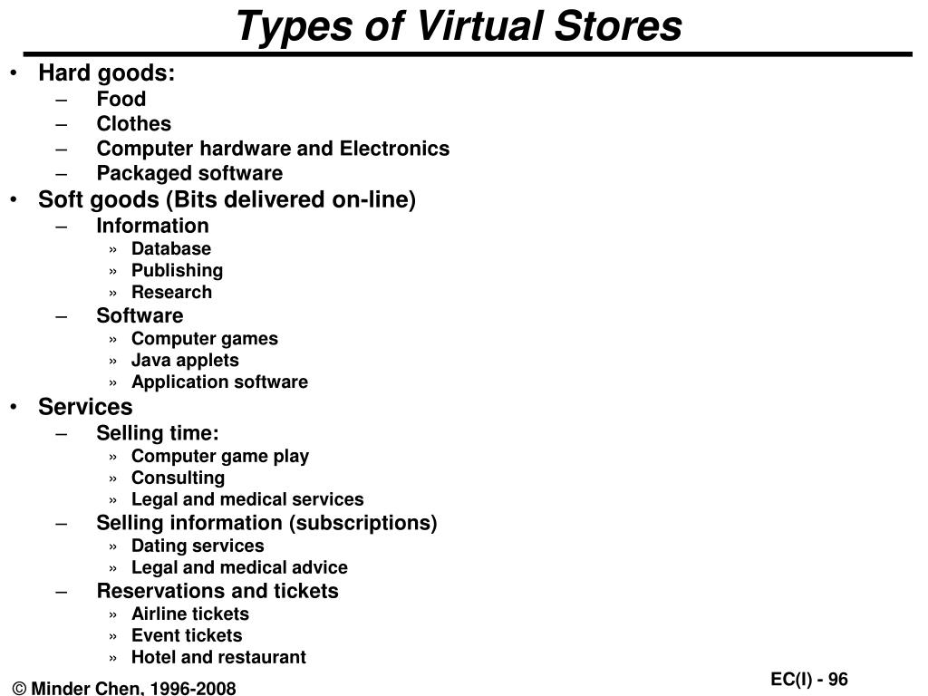 Types of Virtual Stores