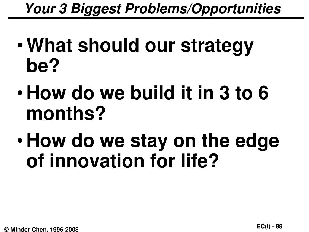 Your 3 Biggest Problems/Opportunities