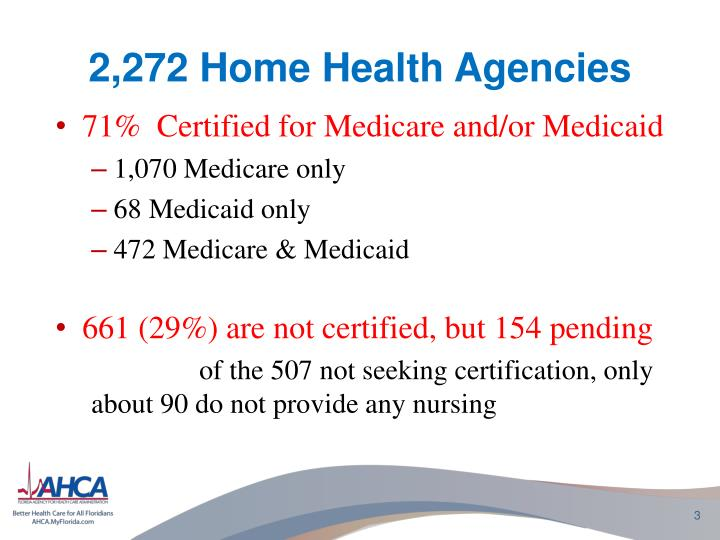 Ppt  Ahca Home Health Regulatory Update Powerpoint. Car Accidents Caused By Cell Phones. 0 Balance Transfer Credit Cards No Fee. Grave Digger Outer Banks Home Page In Spanish. Zales Credit Card Login Find A Business Coach. Online Nurse Practitioner Schools. Content Marketing Benefits Star Loans Humble. Natural Latex Foam Mattresses. Cystic Acne Natural Remedies