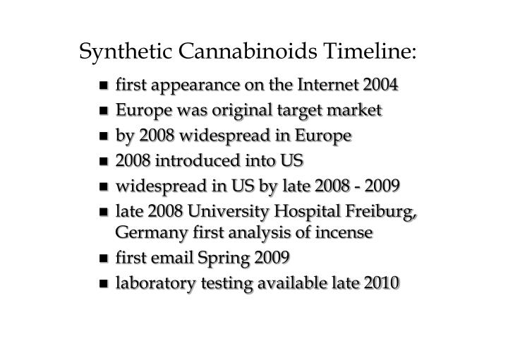 Synthetic Cannabinoids Timeline: