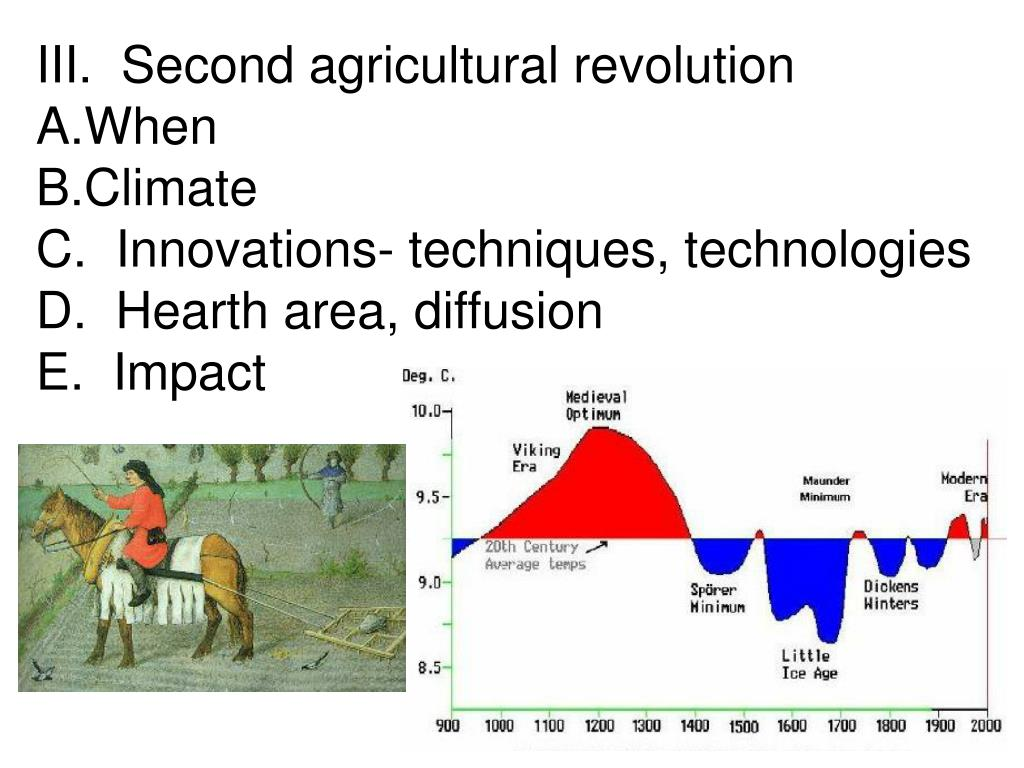 III.  Second agricultural revolution