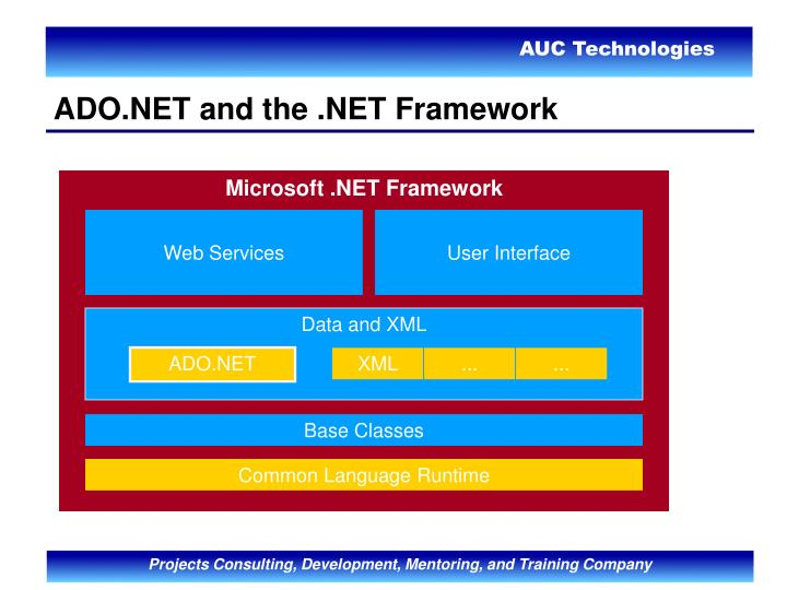 ADO.NET and the .NET Framework