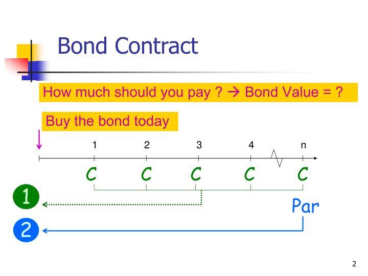 Bond Contract