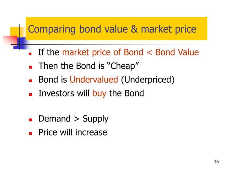 Comparing bond value & market price