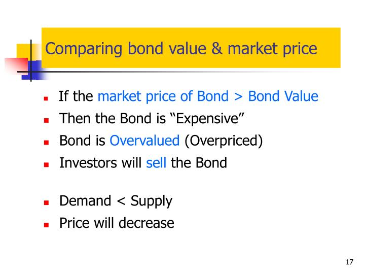 Comparing bond value & market price