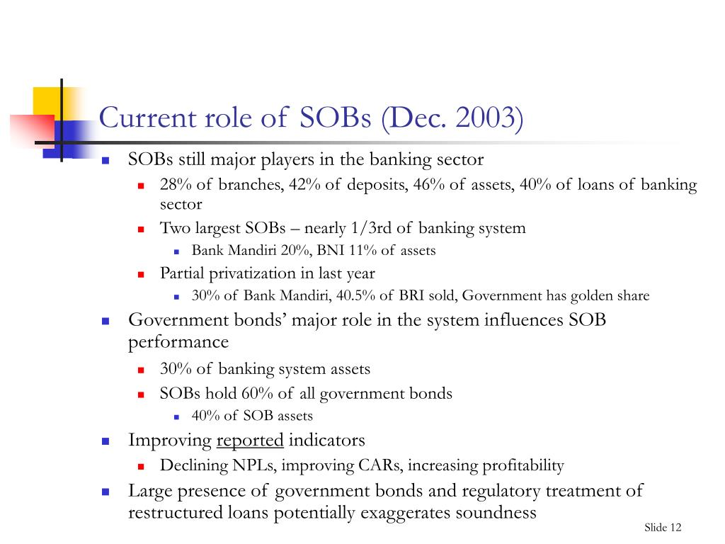 Current role of SOBs (Dec. 2003)