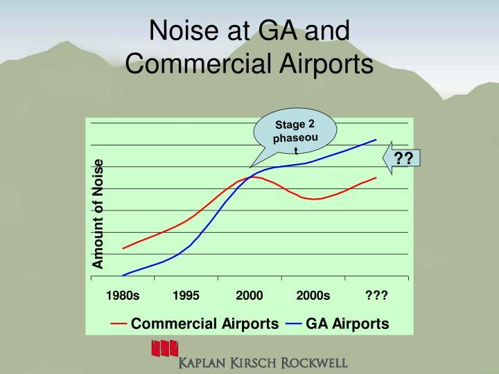Noise at GA and