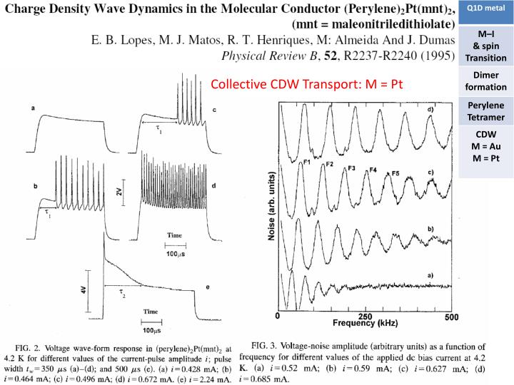 Collective CDW Transport: M = Pt