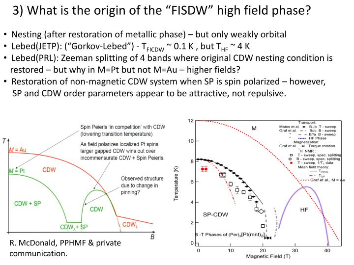 "3) What is the origin of the ""FISDW"" high field phase?"