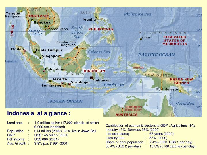 Indonesia  at a glance :