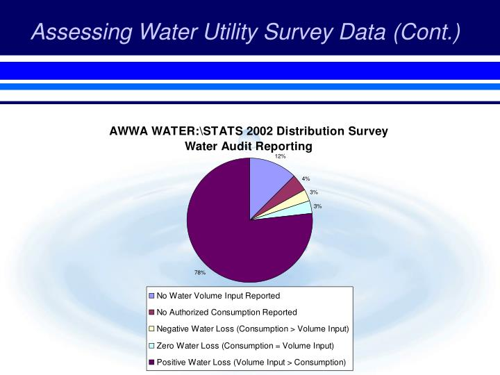 Assessing Water Utility Survey Data