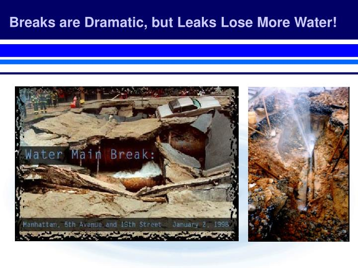 Breaks are Dramatic, but Leaks Lose More Water!