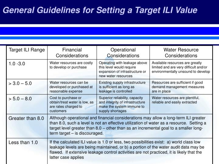 General Guidelines for Setting a Target ILI Value
