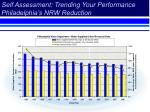 self assessment trending your performance philadelphia s nrw reduction