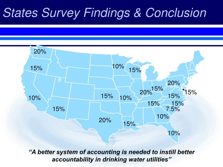 States Survey Findings & Conclusion