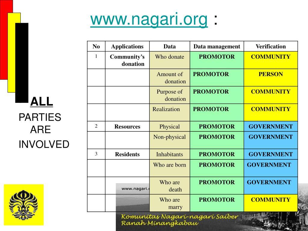 www.nagari.org