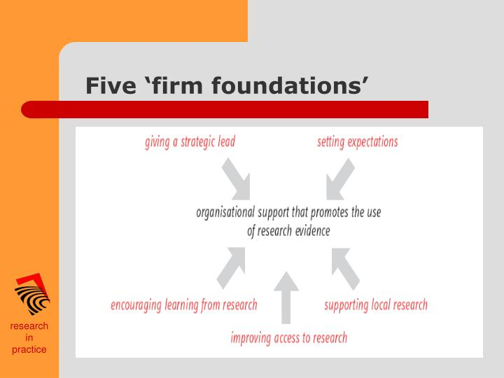 Five 'firm foundations'