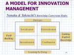 a model for innovation management12