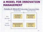 a model for innovation management13