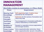a model for innovation management16