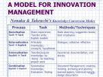 a model for innovation management19