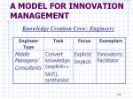 a model for innovation management21