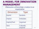 a model for innovation management4